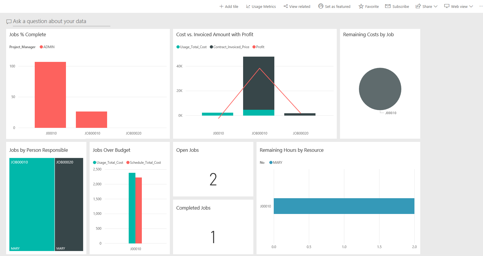 microsoft dynamics 365 for finance and operations jobs